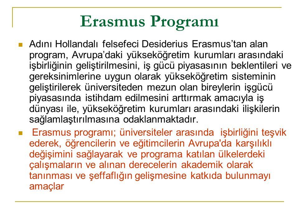 Erasmus Programı Adını Hollandalı felsefeci Desiderius Erasmus'tan alan program, Avrupa'daki yükseköğretim kurumları arasındaki işbirliğinin geliştirilmesini, iş gücü piyasasının beklentileri ve gereksinimlerine uygun olarak yükseköğretim sisteminin geliştirilerek üniversiteden mezun olan bireylerin işgücü piyasasında istihdam edilmesini arttırmak amacıyla iş dünyası ile, yükseköğretim kurumları arasındaki ilişkilerin sağlamlaştırılmasına odaklanmaktadır.