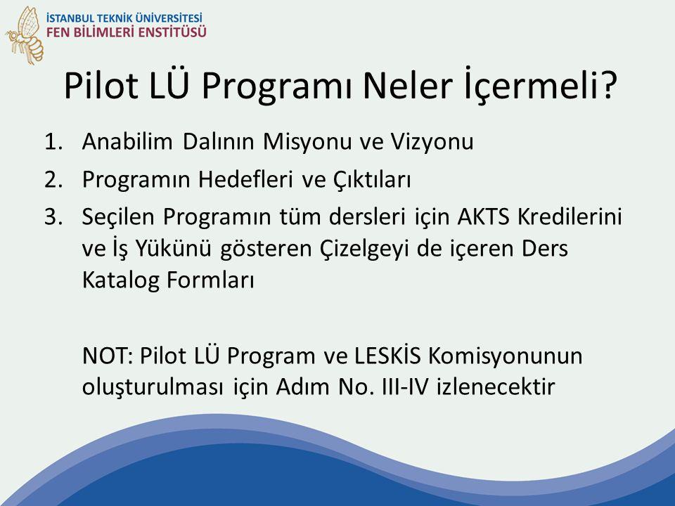 Pilot LÜ Programı Neler İçermeli? 1.Anabilim Dalının Misyonu ve Vizyonu 2.Programın Hedefleri ve Çıktıları 3.Seçilen Programın tüm dersleri için AKTS