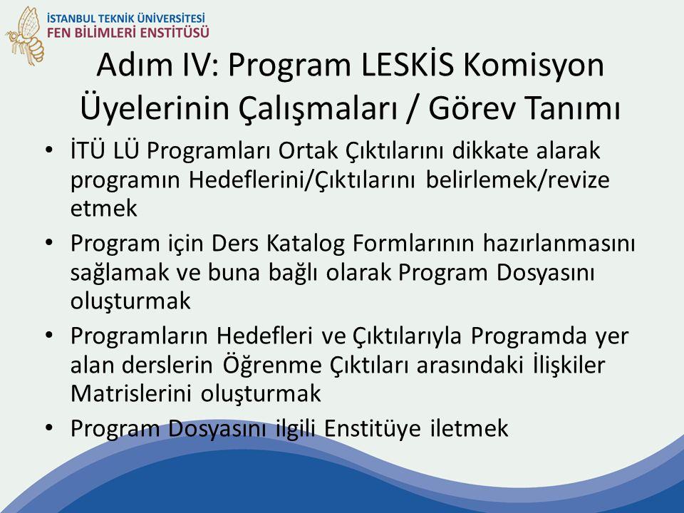 Adım IV: Program LESKİS Komisyon Üyelerinin Çalışmaları / Görev Tanımı İTÜ LÜ Programları Ortak Çıktılarını dikkate alarak programın Hedeflerini/Çıktılarını belirlemek/revize etmek Program için Ders Katalog Formlarının hazırlanmasını sağlamak ve buna bağlı olarak Program Dosyasını oluşturmak Programların Hedefleri ve Çıktılarıyla Programda yer alan derslerin Öğrenme Çıktıları arasındaki İlişkiler Matrislerini oluşturmak Program Dosyasını ilgili Enstitüye iletmek