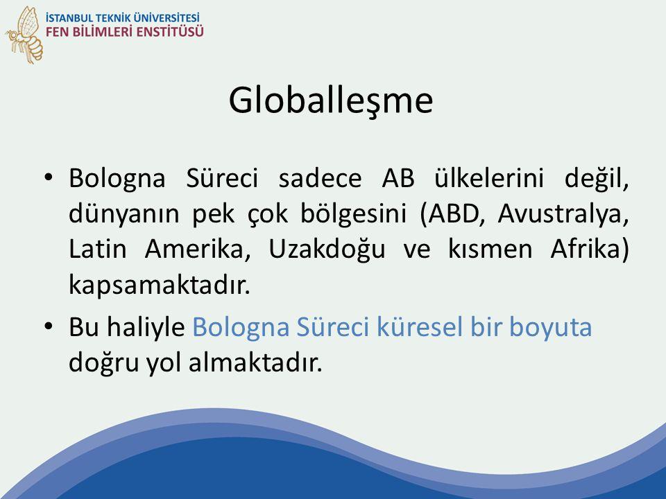 Globalleşme Bologna Süreci sadece AB ülkelerini değil, dünyanın pek çok bölgesini (ABD, Avustralya, Latin Amerika, Uzakdoğu ve kısmen Afrika) kapsamaktadır.
