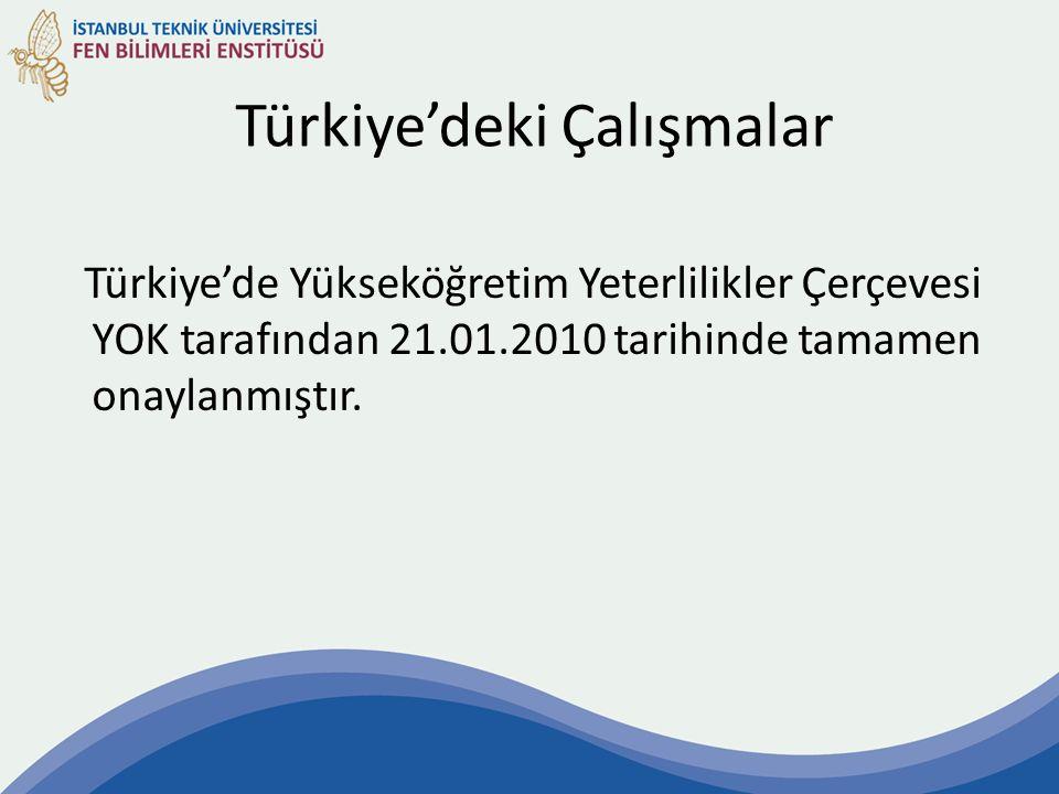 Türkiye'deki Çalışmalar Türkiye'de Yükseköğretim Yeterlilikler Çerçevesi YOK tarafından 21.01.2010 tarihinde tamamen onaylanmıştır.