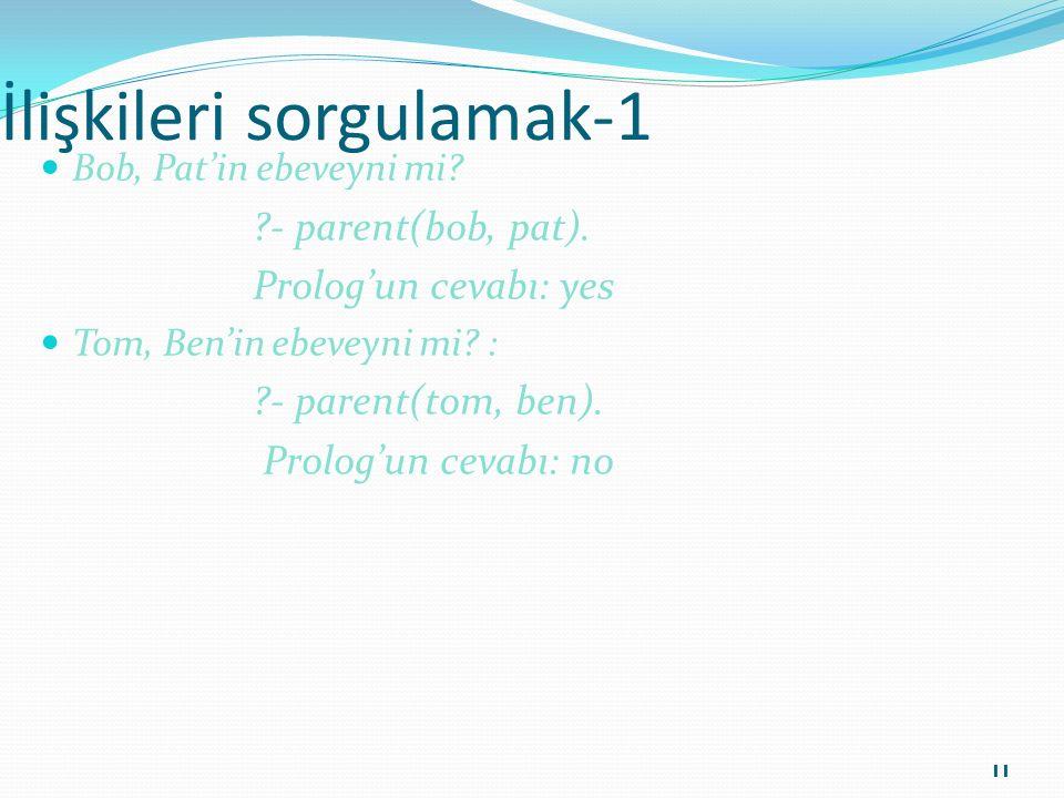 İlişkileri sorgulamak-1 Bob, Pat'in ebeveyni mi? ?- parent(bob, pat). Prolog'un cevabı: yes Tom, Ben'in ebeveyni mi? : ?- parent(tom, ben). Prolog'un