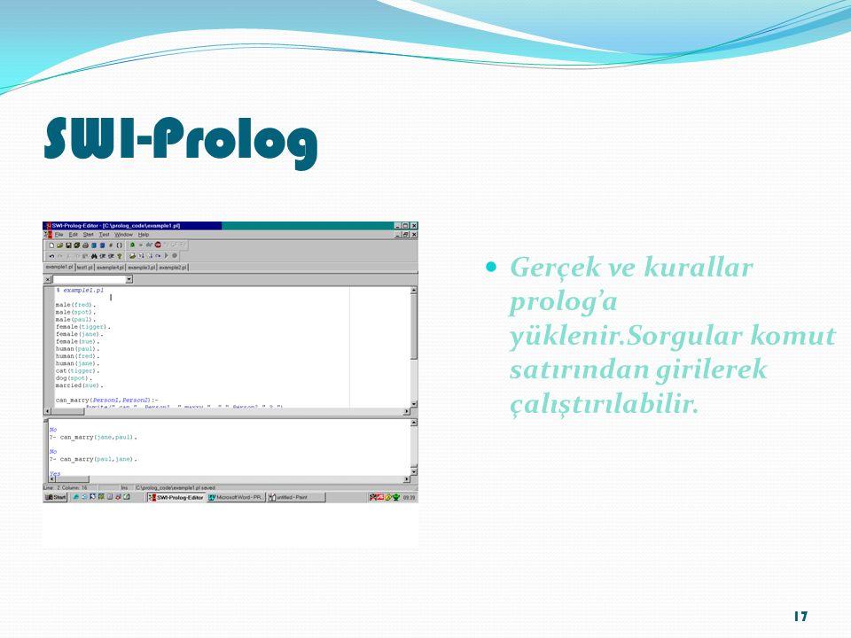 SWI-Prolog Gerçek ve kurallar prolog'a yüklenir.Sorgular komut satırından girilerek çalıştırılabilir.