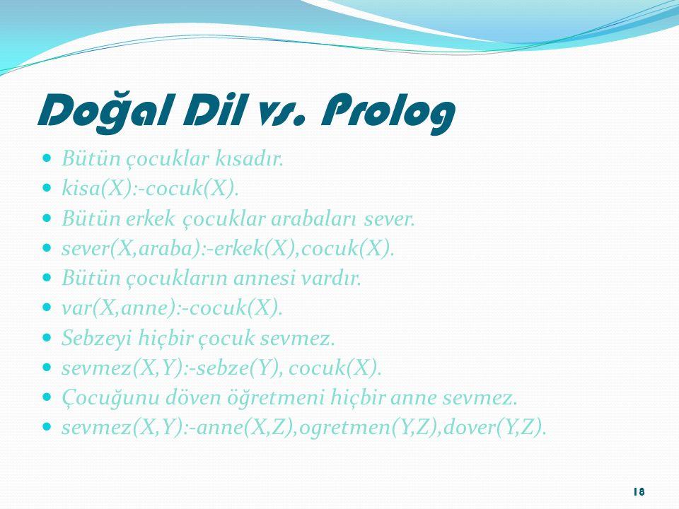 Do ğ al Dil vs. Prolog Bütün çocuklar kısadır. kisa(X):-cocuk(X).