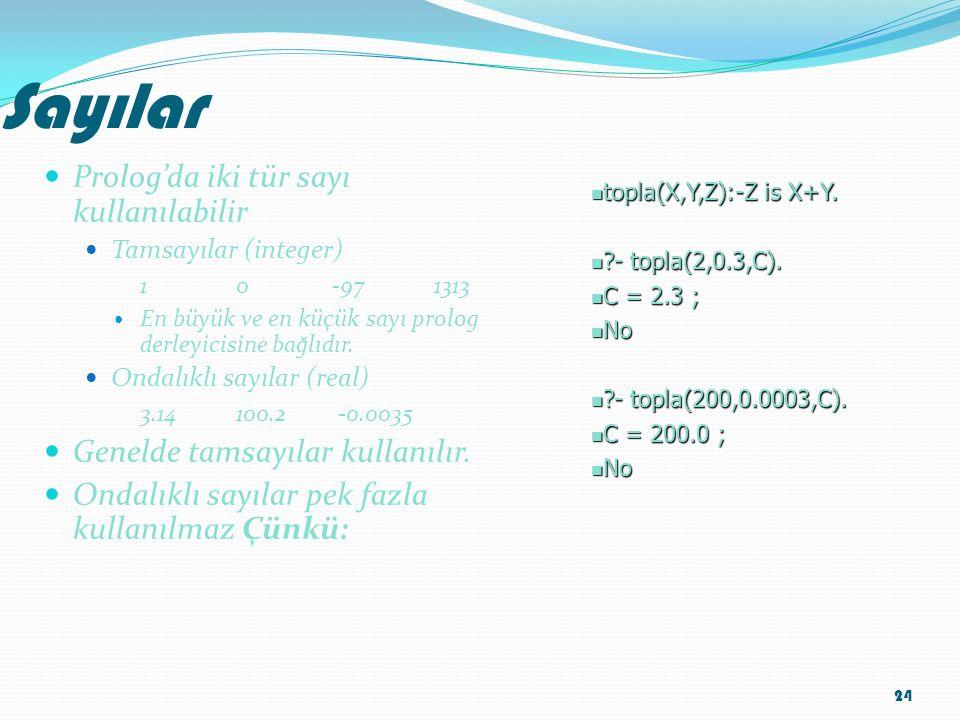 Sayılar Prolog'da iki tür sayı kullanılabilir Tamsayılar (integer) 10-97 1313 En büyük ve en küçük sayı prolog derleyicisine bağlıdır. Ondalıklı sayıl