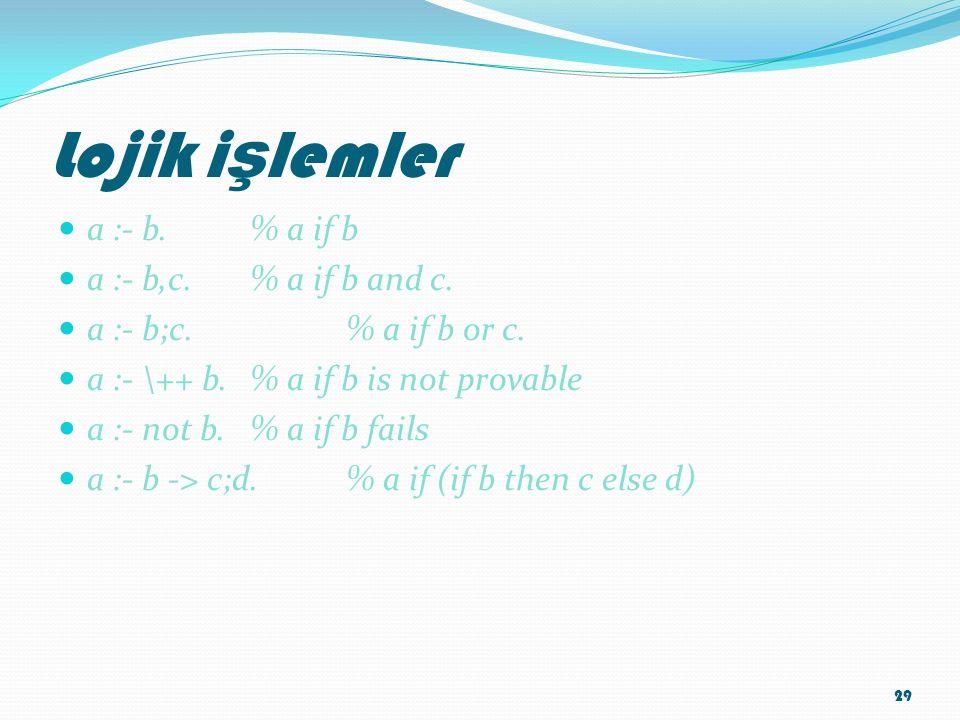 Lojik i ş lemler a :- b. % a if b a :- b,c. % a if b and c. a :- b;c. % a if b or c. a :- \++ b. % a if b is not provable a :- not b. % a if b fails a