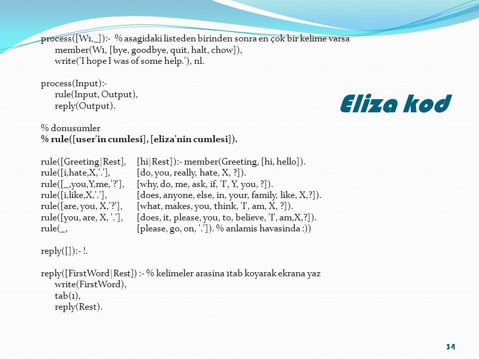 Eliza kod process([W1,_]):- % asagidaki listeden birinden sonra en çok bir kelime varsa member(W1, [bye, goodbye, quit, halt, chow]), write( I hope I was of some help. ), nl.
