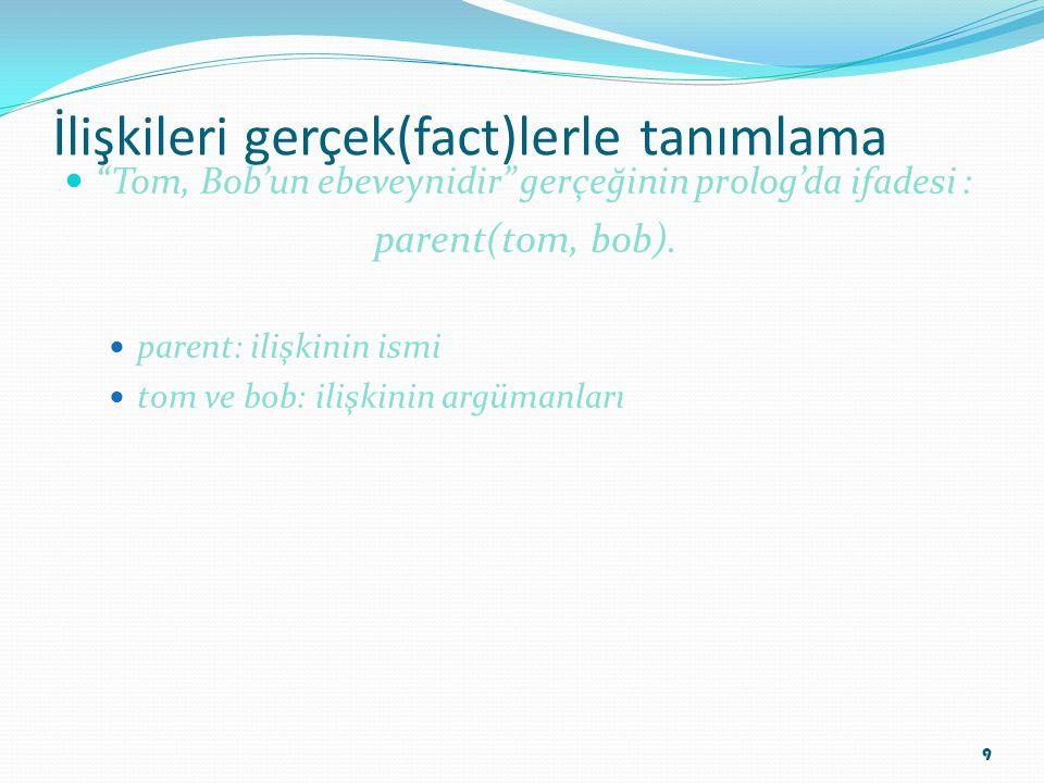 """İlişkileri gerçek(fact)lerle tanımlama """"Tom, Bob'un ebeveynidir"""" gerçeğinin prolog'da ifadesi : parent(tom, bob). parent: ilişkinin ismi tom ve bob: i"""