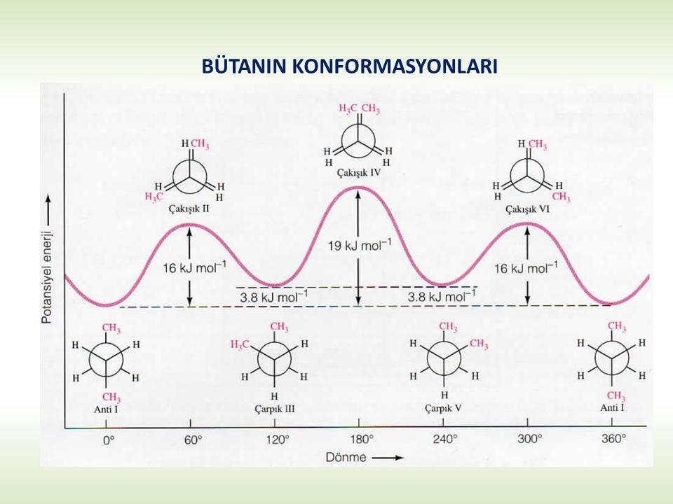 ALKANLARIN ADLANDIRILMASI IUPAC (Uluslararası Kuramsal ve Uygulamalı Kimya Birliği) Temel Pransip: Her bir farklı bileşiğin farklı bir adı olmalıdır.