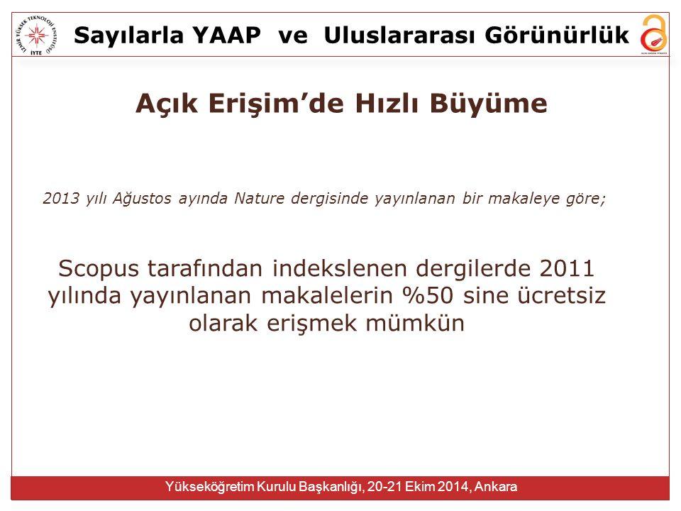 Sayılarla YAAPve Uluslararası Görünürlük Yükseköğretim Kurulu Başkanlığı, 20-21 Ekim 2014, Ankara Açık Erişim'de Hızlı Büyüme Scopus tarafından indekslenen dergilerde 2011 yılında yayınlanan makalelerin %50 sine ücretsiz olarak erişmek mümkün 2013 yılı Ağustos ayında Nature dergisinde yayınlanan bir makaleye göre;