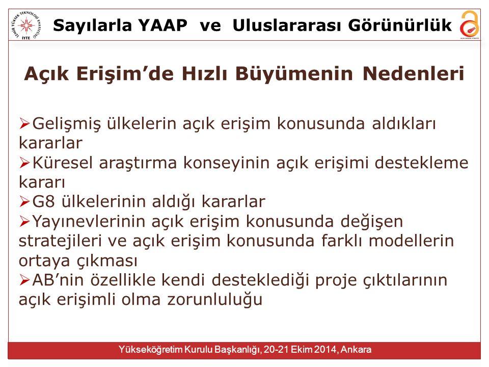 Sayılarla YAAPve Uluslararası Görünürlük Yükseköğretim Kurulu Başkanlığı, 20-21 Ekim 2014, Ankara Açık Erişim'de Hızlı Büyümenin Nedenleri  Gelişmiş