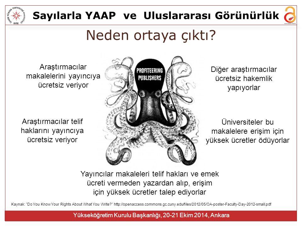 Sayılarla YAAPve Uluslararası Görünürlük Yükseköğretim Kurulu Başkanlığı, 20-21 Ekim 2014, Ankara Araştırmacılar makalelerini yayıncıya ücretsiz veriyor Araştırmacılar telif haklarını yayıncıya ücretsiz veriyor Diğer araştırmacılar ücretsiz hakemlik yapıyorlar Üniversiteler bu makalelere erişim için yüksek ücretler ödüyorlar Yayıncılar makaleleri telif hakları ve emek ücreti vermeden yazardan alıp, erişim için yüksek ücretler talep ediyorlar Kaynak: Do You Know Your Rights About What You Write http://openaccess.commons.gc.cuny.edu/files/2012/05/OA-poster-Faculty-Day-2012-small.pdf Neden ortaya çıktı