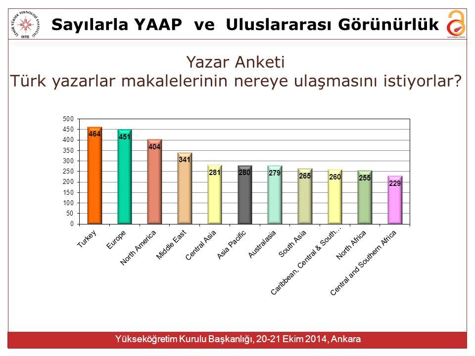 Sayılarla YAAPve Uluslararası Görünürlük Yükseköğretim Kurulu Başkanlığı, 20-21 Ekim 2014, Ankara Yazar Anketi Türk yazarlar makalelerinin nereye ulaş