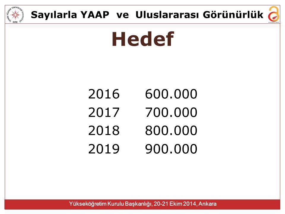Sayılarla YAAPve Uluslararası Görünürlük Yükseköğretim Kurulu Başkanlığı, 20-21 Ekim 2014, Ankara Hedef 2016600.000 2017700.000 2018800.000 2019900.00
