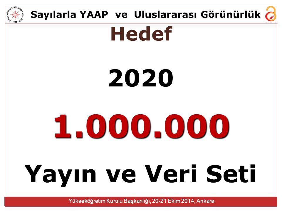 Sayılarla YAAPve Uluslararası Görünürlük Yükseköğretim Kurulu Başkanlığı, 20-21 Ekim 2014, Ankara Hedef 2020 1.000.000 Yayın ve Veri Seti
