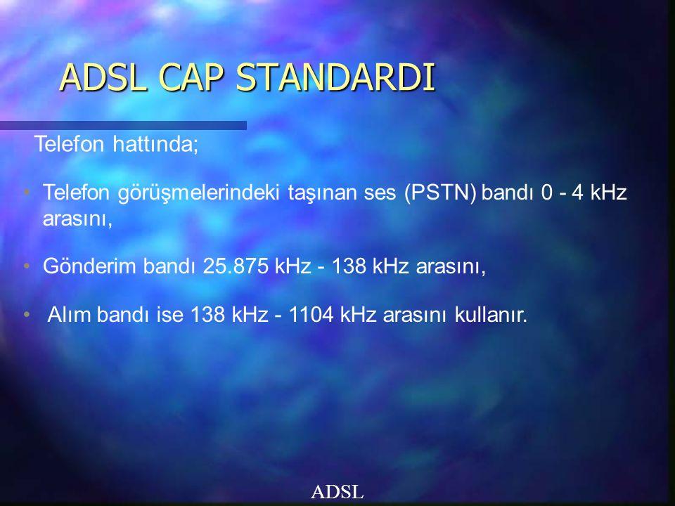 ADSL CAP STANDARDI ADSL Telefon görüşmelerindeki taşınan ses (PSTN) bandı 0 - 4 kHz arasını, Gönderim bandı 25.875 kHz - 138 kHz arasını, Alım bandı ise 138 kHz - 1104 kHz arasını kullanır.