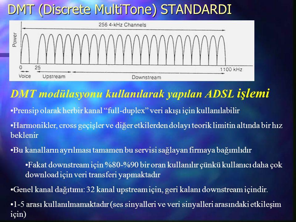 DMT (Discrete MultiTone) STANDARDI DMT modülasyonu kullanılarak yapılan ADSL işlemi Prensip olarak herbir kanal full-duplex veri akışı için kullanılabilir Harmonikler, cross geçişler ve diğer etkilerden dolayı teorik limitin altında bir hız beklenir Bu kanalların ayrılması tamamen bu servisi sağlayan firmaya bağımlıdır Fakat downstream için %80-%90 bir oran kullanılır çünkü kullanıcı daha çok download için veri transferi yapmaktadır Genel kanal dağıtımı: 32 kanal upstream için, geri kalanı downstream içindir.