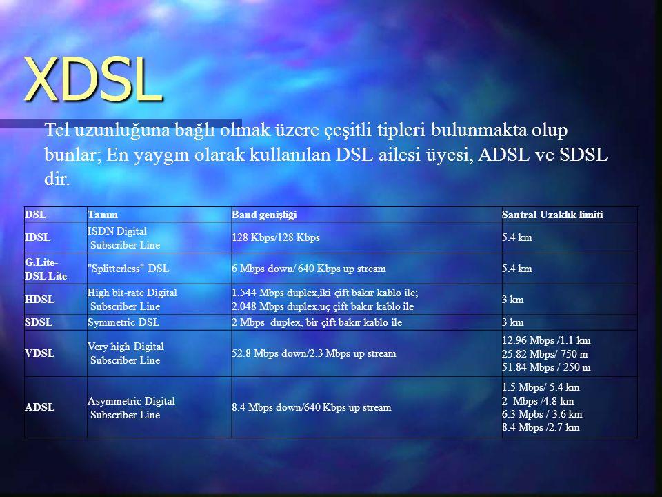 DSL TanımBand genişliği Santral Uzaklık limiti IDSL ISDN Digital Subscriber Line 128 Kbps/128 Kbps5.4 km G.Lite- DSL Lite Splitterless DSL 6 Mbps down/ 640 Kbps up stream5.4 km HDSL High bit-rate Digital Subscriber Line 1.544 Mbps duplex,iki çift bakır kablo ile; 2.048 Mbps duplex,üç çift bakır kablo ile 3 km SDSLSymmetric DSL2 Mbps duplex, bir çift bakır kablo ile3 km VDSL Very high Digital Subscriber Line 52.8 Mbps down/2.3 Mbps up stream 12.96 Mbps /1.1 km 25.82 Mbps/ 750 m 51.84 Mbps / 250 m ADSL Asymmetric Digital Subscriber Line 8.4 Mbps down/640 Kbps up stream 1.5 Mbps/ 5.4 km 2 Mbps /4.8 km 6.3 Mpbs / 3.6 km 8.4 Mbps /2.7 km Tel uzunluğuna bağlı olmak üzere çeşitli tipleri bulunmakta olup bunlar; En yaygın olarak kullanılan DSL ailesi üyesi, ADSL ve SDSL dir.