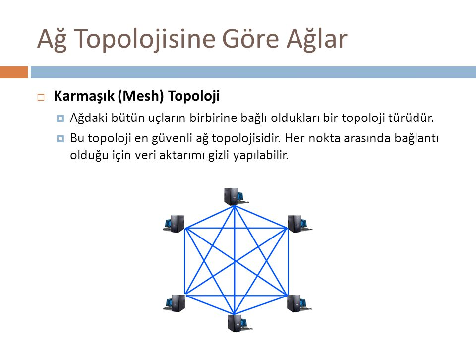 Ağ Topolojisine Göre Ağlar  Karmaşık (Mesh) Topoloji  Ağdaki bütün uçların birbirine bağlı oldukları bir topoloji türüdür.  Bu topoloji en güvenli
