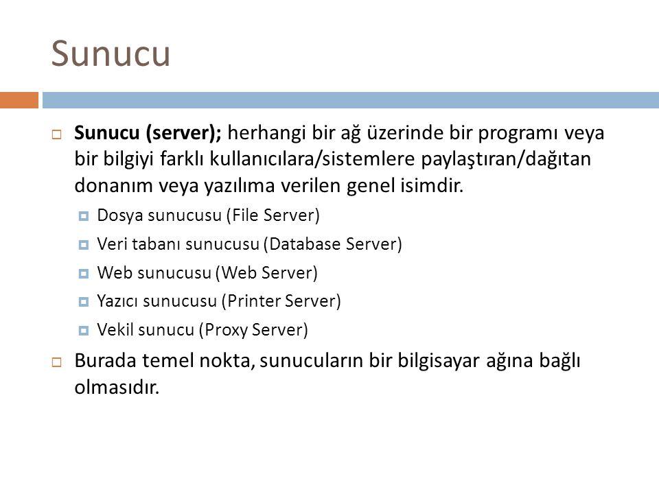Sunucu  Sunucu (server); herhangi bir ağ üzerinde bir programı veya bir bilgiyi farklı kullanıcılara/sistemlere paylaştıran/dağıtan donanım veya yazı