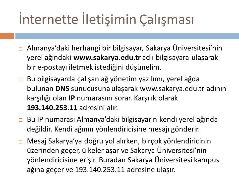 İnternette İletişimin Çalışması  Almanya'daki herhangi bir bilgisayar, Sakarya Üniversitesi'nin yerel ağındaki www.sakarya.edu.tr adlı bilgisayara ul