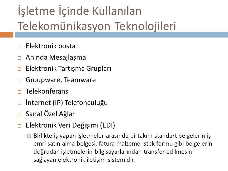 İşletme İçinde Kullanılan Telekomünikasyon Teknolojileri  Elektronik posta  Anında Mesajlaşma  Elektronik Tartışma Grupları  Groupware, Teamware 