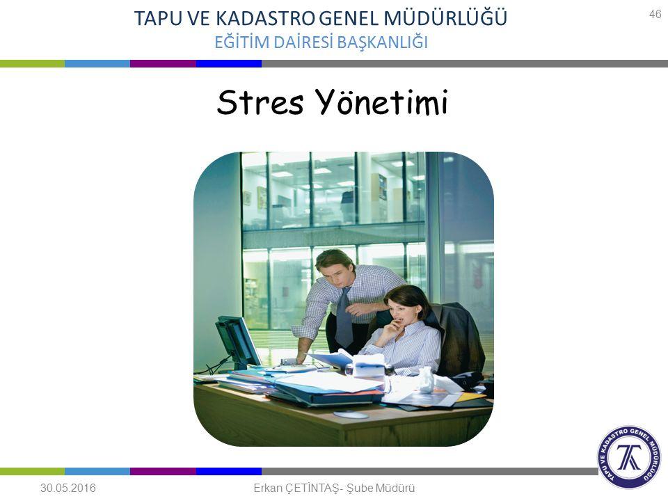Stres Yönetimi TAPU VE KADASTRO GENEL MÜDÜRLÜĞÜ EĞİTİM DAİRESİ BAŞKANLIĞI 30.05.2016 46 Erkan ÇETİNTAŞ- Şube Müdürü
