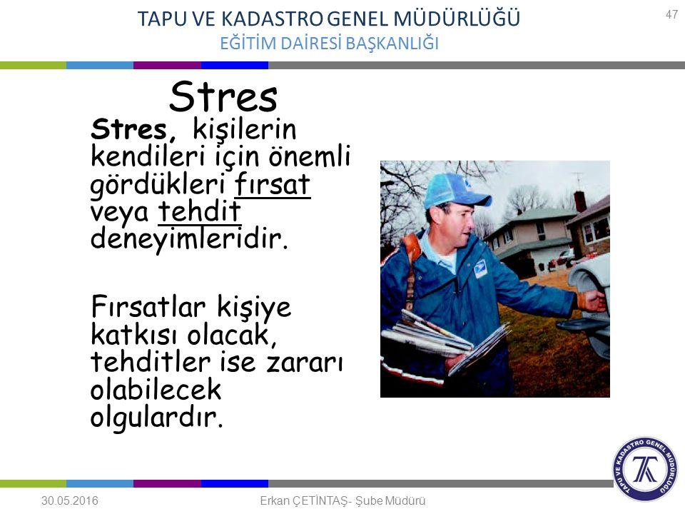 Stres Stres, kişilerin kendileri için önemli gördükleri fırsat veya tehdit deneyimleridir.