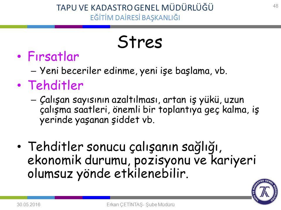 Stres Fırsatlar – Yeni beceriler edinme, yeni işe başlama, vb.