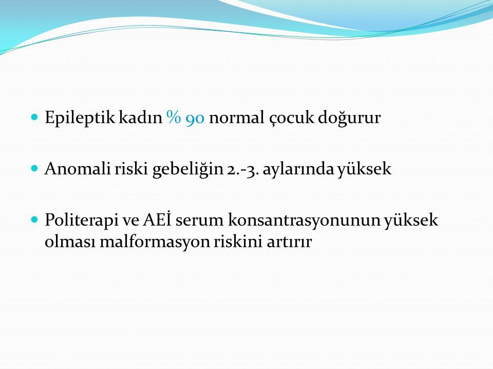 Epileptik kadın % 90 normal çocuk doğurur Anomali riski gebeliğin 2.-3.