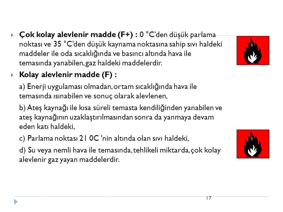17  Çok kolay alevlenir madde (F+) : 0 °C'den düşük parlama noktası ve 35 °C'den düşük kaynama noktasına sahip sıvı haldeki maddeler ile oda sıcaklı