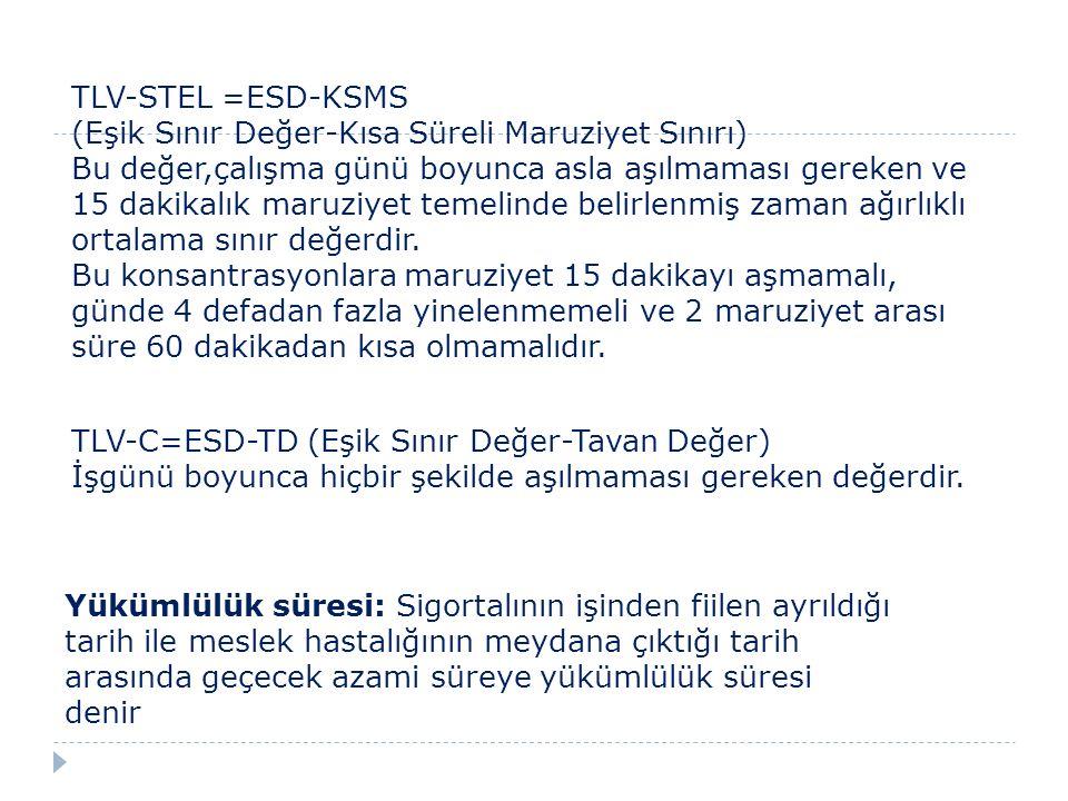 TLV-STEL =ESD-KSMS (Eşik Sınır Değer-Kısa Süreli Maruziyet Sınırı) Bu değer,çalışma günü boyunca asla aşılmaması gereken ve 15 dakikalık maruziyet tem