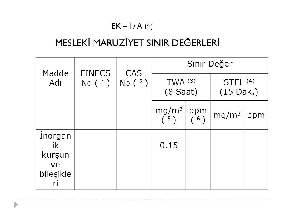 Madde Adı EINECS No ( 1 ) CAS No ( 2 ) Sınır Değer TWA (3) (8 Saat) STEL (4) (15 Dak.) mg/m 3 ( 5 ) ppm ( 6 ) mg/m 3 ppm İnorgan ik kurşun ve bileşikl