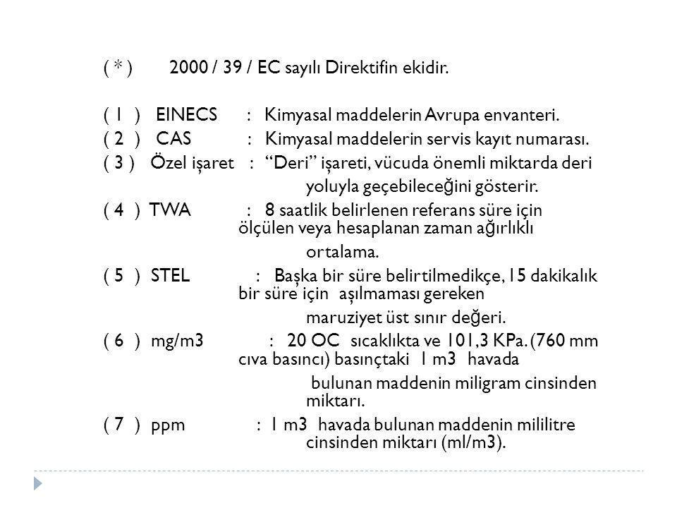 ( * ) 2000 / 39 / EC sayılı Direktifin ekidir. ( 1 ) EINECS : Kimyasal maddelerin Avrupa envanteri. ( 2 ) CAS : Kimyasal maddelerin servis kayıt numar