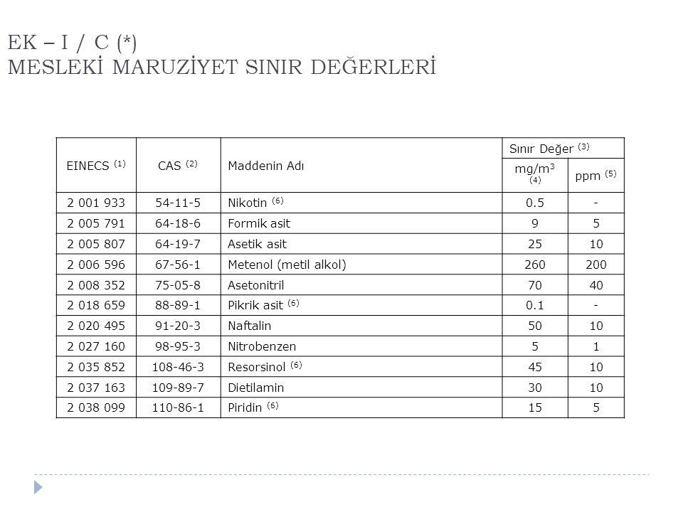 EK – I / C (*) MESLEKİ MARUZİYET SINIR DEĞERLERİ EINECS (1) CAS (2) Maddenin Adı Sınır Değer (3) mg/m 3 (4) ppm (5) 2 001 93354-11-5Nikotin (6) 0.5- 2