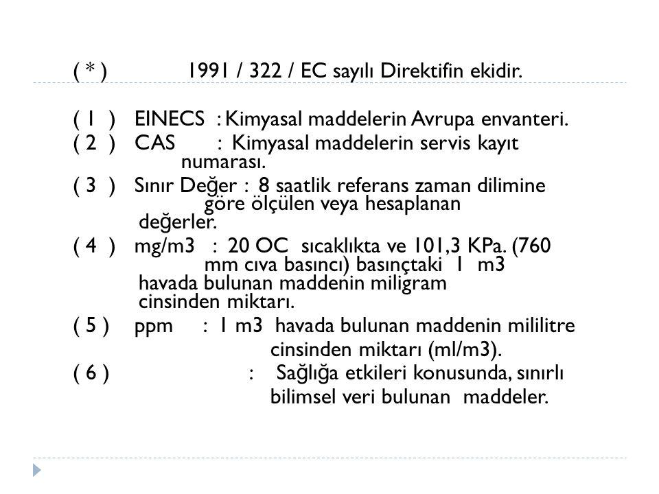 ( * ) 1991 / 322 / EC sayılı Direktifin ekidir. ( 1 ) EINECS : Kimyasal maddelerin Avrupa envanteri. ( 2 ) CAS : Kimyasal maddelerin servis kayıt numa