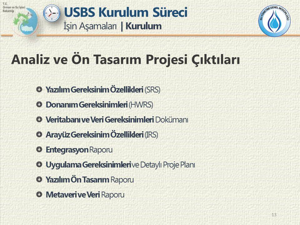 13 USBS Kurulum Süreci İşin Aşamaları | Kurulum Analiz ve Ön Tasarım Projesi Çıktıları Yazılım Gereksinim Özellikleri (SRS) Donanım Gereksinimleri (HW