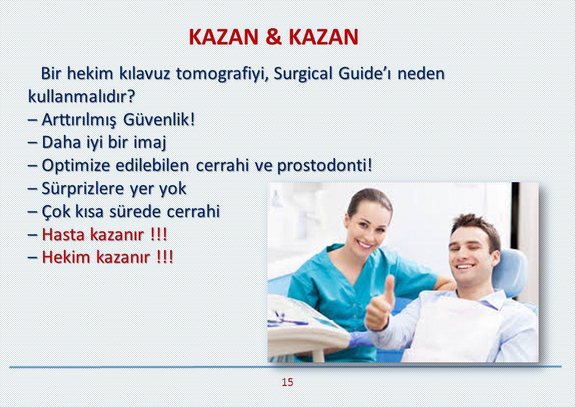 KAZAN & KAZAN Bir hekim kılavuz tomografiyi, Surgical Guide'ı neden kullanmalıdır? – Arttırılmış Güvenlik! – Daha iyi bir imaj – Optimize edilebilen c