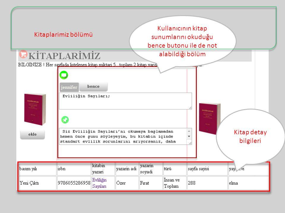 Kitap detay bilgileri Kullanıcının kitap sunumlarını okuduğu bence butonu ile de not alabildiği bölüm Kitaplarimiz bölümü