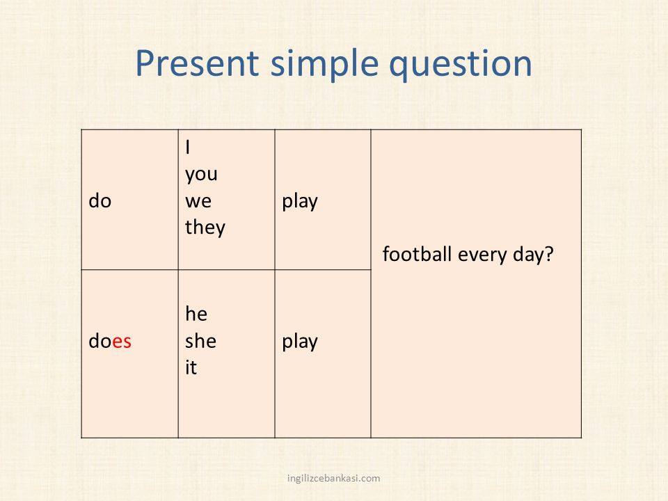 Present simple question do I you we they play football every day.