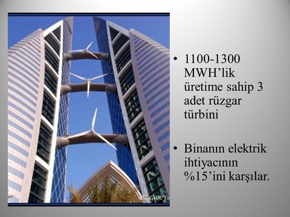 1100-1300 MWH'lik üretime sahip 3 adet rüzgar türbini Binanın elektrik ihtiyacının %15'ini karşılar.