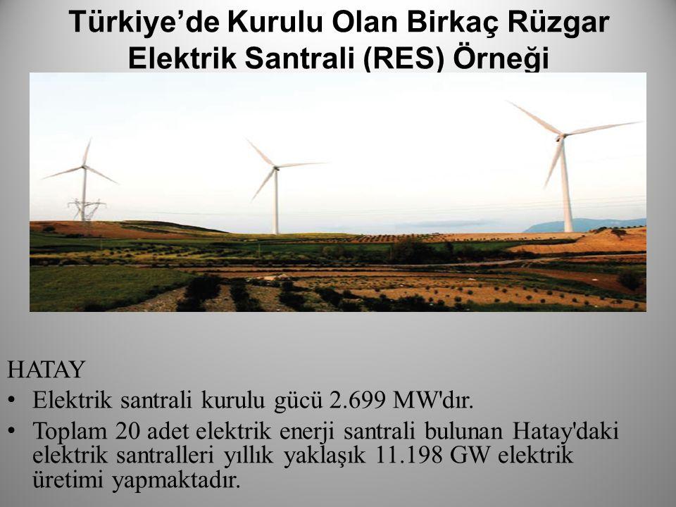 Türkiye'de Kurulu Olan Birkaç Rüzgar Elektrik Santrali (RES) Örneği HATAY Elektrik santrali kurulu gücü 2.699 MW dır.