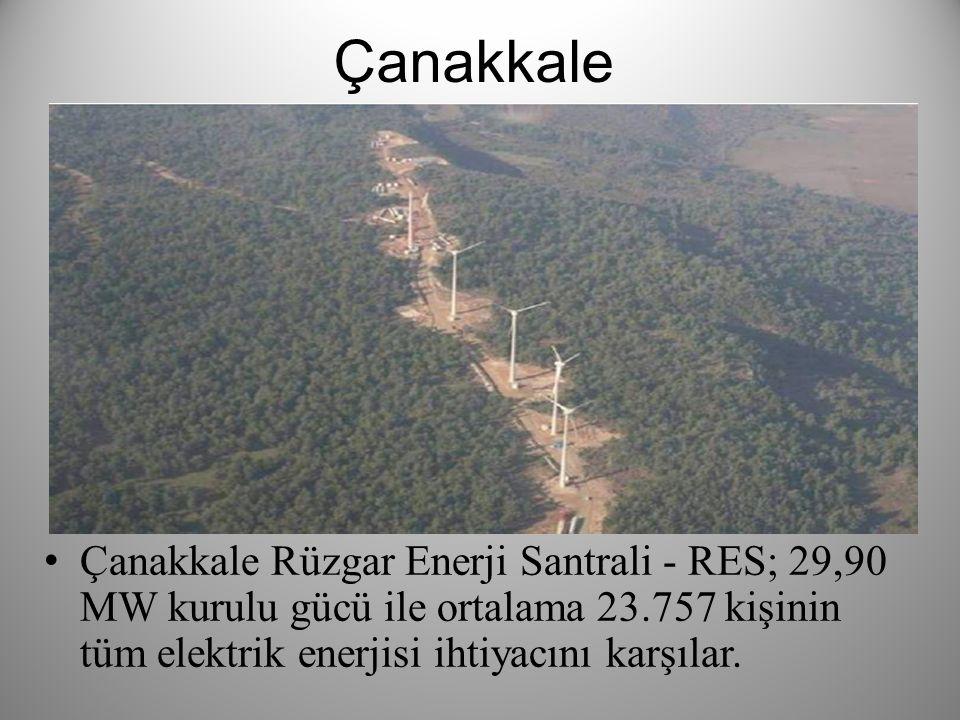 Çanakkale Çanakkale Rüzgar Enerji Santrali - RES; 29,90 MW kurulu gücü ile ortalama 23.757 kişinin tüm elektrik enerjisi ihtiyacını karşılar.