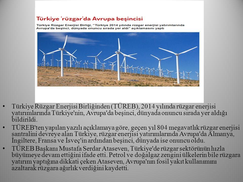 Türkiye Rüzgar Enerjisi Birliğinden (TÜREB), 2014 yılında rüzgar enerjisi yatırımlarında Türkiye nin, Avrupa da beşinci, dünyada onuncu sırada yer aldığı bildirildi.