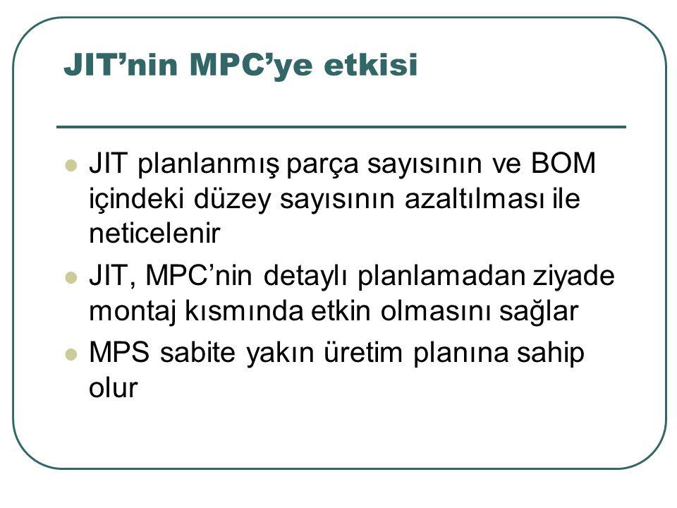 JIT'nin MPC'ye etkisi JIT planlanmış parça sayısının ve BOM içindeki düzey sayısının azaltılması ile neticelenir JIT, MPC'nin detaylı planlamadan ziyade montaj kısmında etkin olmasını sağlar MPS sabite yakın üretim planına sahip olur