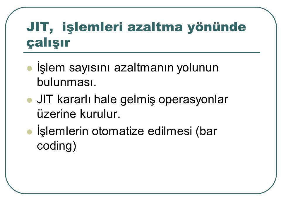 JIT, işlemleri azaltma yönünde çalışır İşlem sayısını azaltmanın yolunun bulunması.