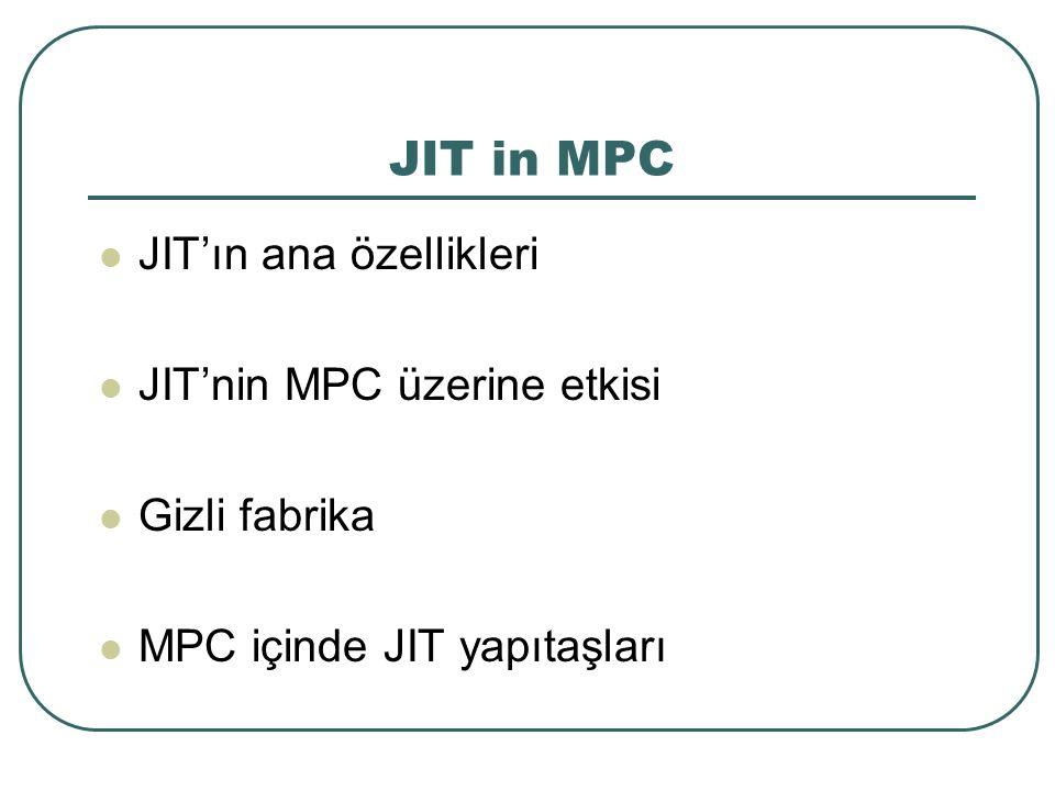 JIT in MPC JIT'ın ana özellikleri JIT'nin MPC üzerine etkisi Gizli fabrika MPC içinde JIT yapıtaşları