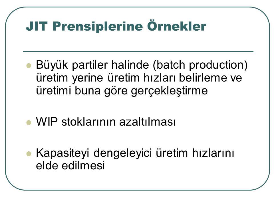 JIT Prensiplerine Örnekler Büyük partiler halinde (batch production) üretim yerine üretim hızları belirleme ve üretimi buna göre gerçekleştirme WIP stoklarının azaltılması Kapasiteyi dengeleyici üretim hızlarını elde edilmesi