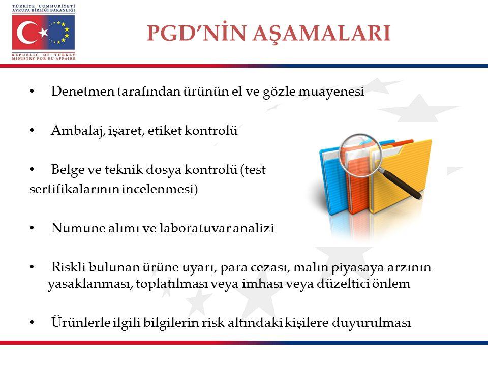 PGD'NİN AŞAMALARI Denetmen tarafından ürünün el ve gözle muayenesi Ambalaj, işaret, etiket kontrolü Belge ve teknik dosya kontrolü (test sertifikaları