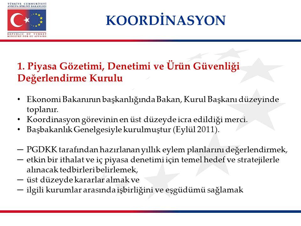 KOORDİNASYON 1.